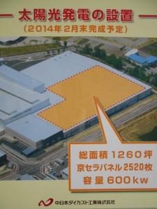 太陽光発電所の設置計画